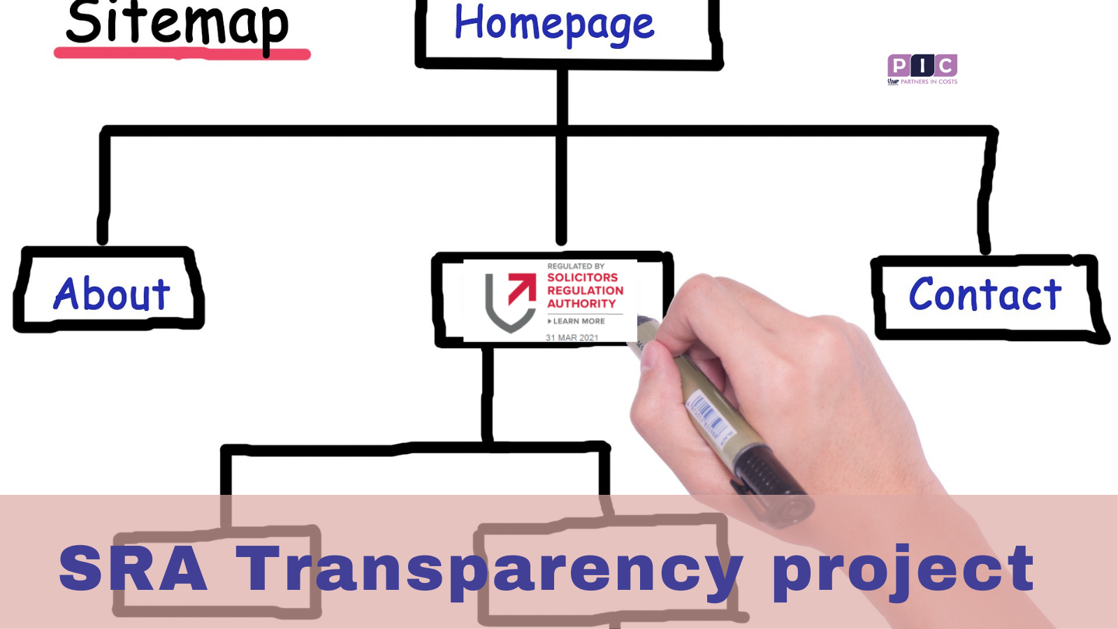SRA gets tough on transparency